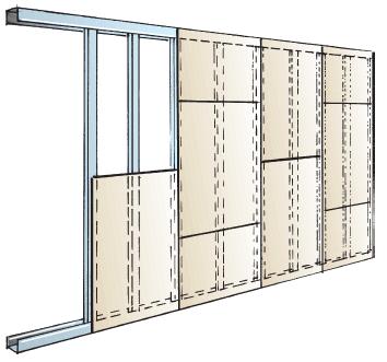 Gipsplatten verlegen f r decken wandbekleidungen trennw nde praktiker marktplatz - Trennwand aus gipsplatten ...