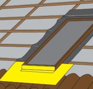 Dachfenster Einbauen Praktiker Marktplatz